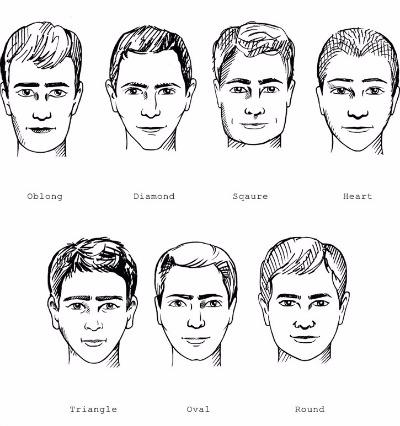 cách chọn mắt kính phù hợp với khuôn mặt
